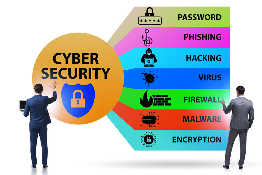 Cybersecurity concept with the key elements
